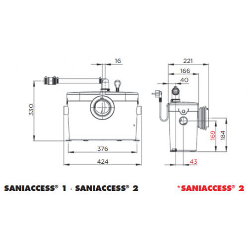 SaniAccess 2 dimensions